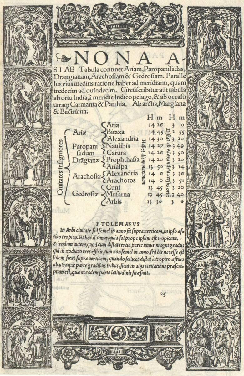 Randverzierung aus vier Leisten gebildet, links sechs Männerpaare, rechts die sieben Todsünden, aus der Cosmographie (vom Bearbeiter vergebener Titel) von Faber, Jacobus